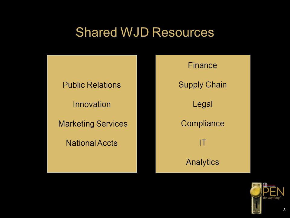 Shared WJD Resources Finance Public Relations Supply Chain Innovation
