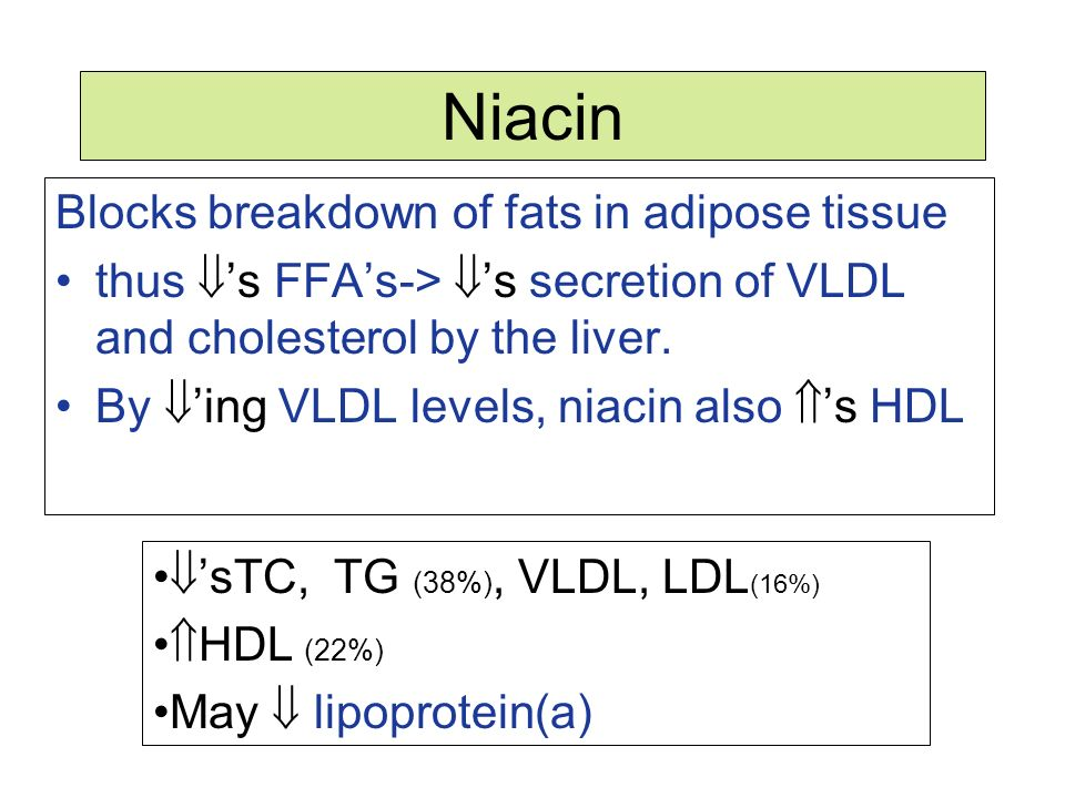 Niacin Blocks breakdown of fats in adipose tissue