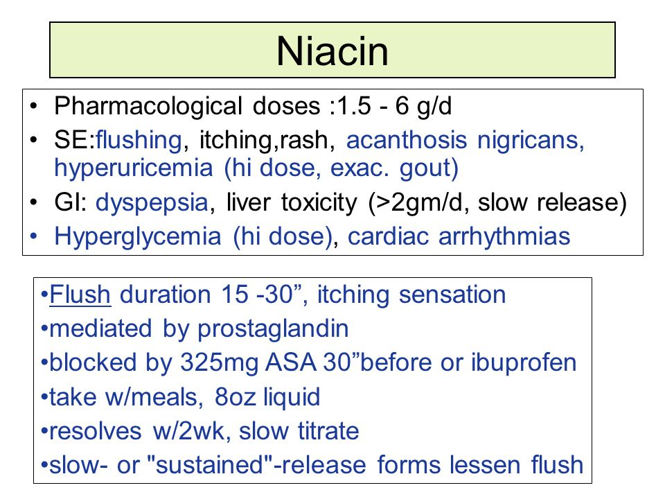Niacin Pharmacological doses : g/d