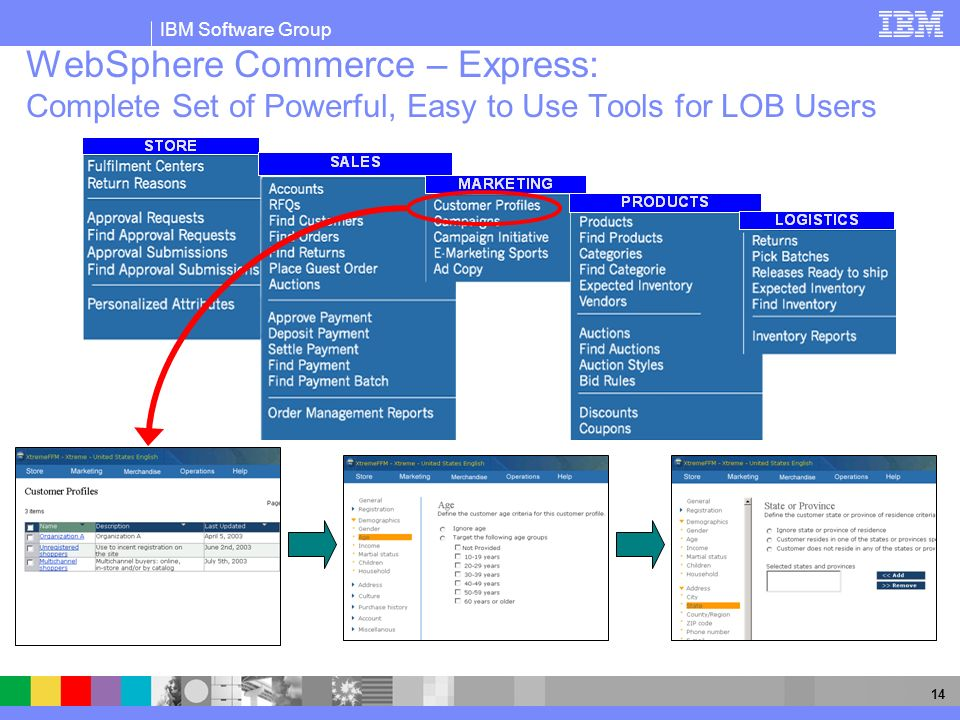 WebSphere Commerce – Express: Complete Set of Powerful, Easy to Use Tools for LOB Users