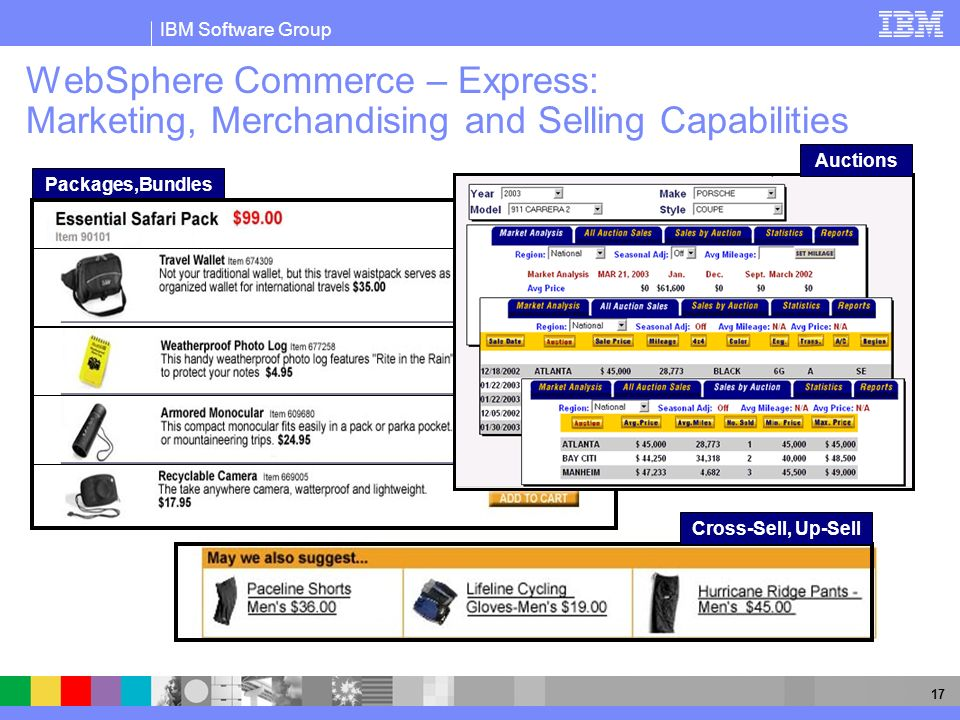 WebSphere Commerce – Express: Marketing, Merchandising and Selling Capabilities