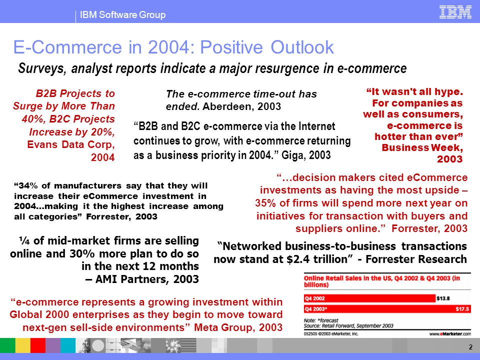 E-Commerce in 2004: Positive Outlook