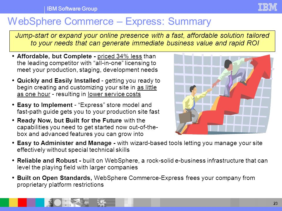 WebSphere Commerce – Express: Summary