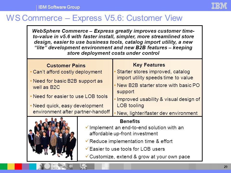 WS Commerce – Express V5.6: Customer View