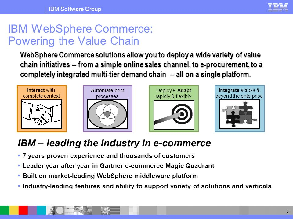 IBM WebSphere Commerce: Powering the Value Chain