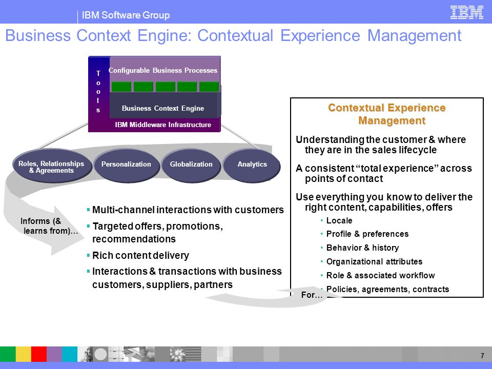 Business Context Engine: Contextual Experience Management