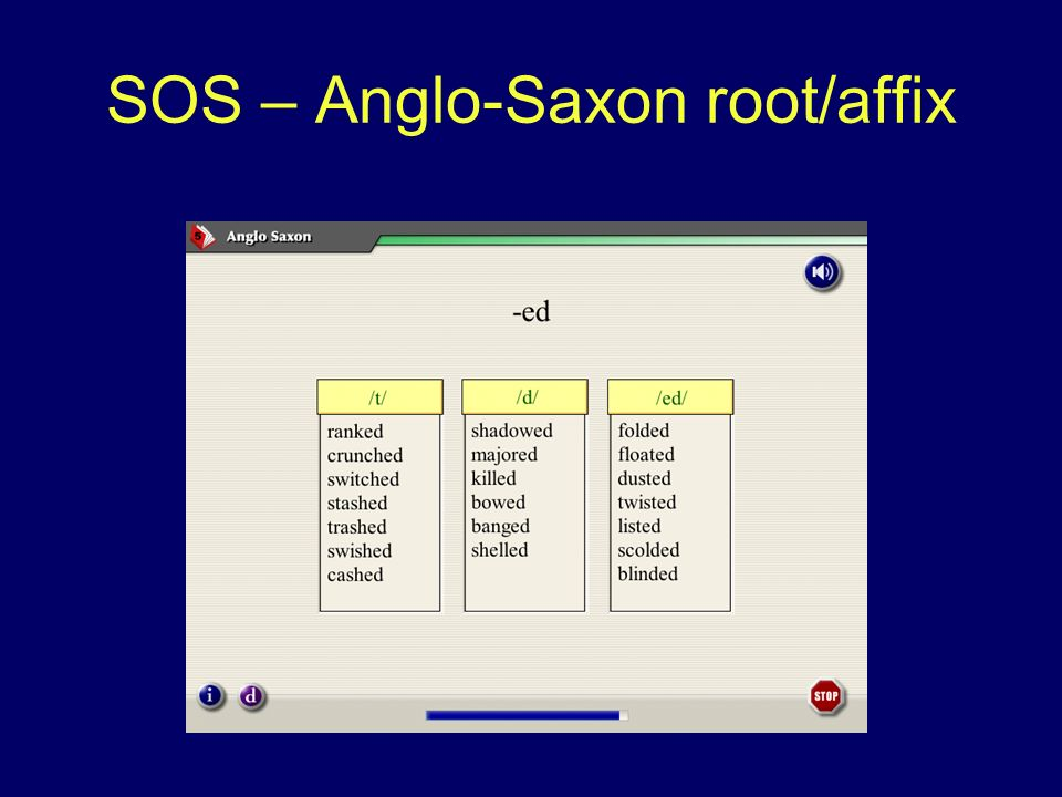 SOS – Anglo-Saxon root/affix