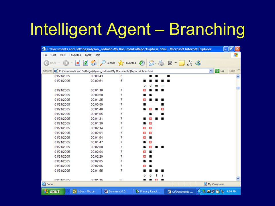 Intelligent Agent – Branching