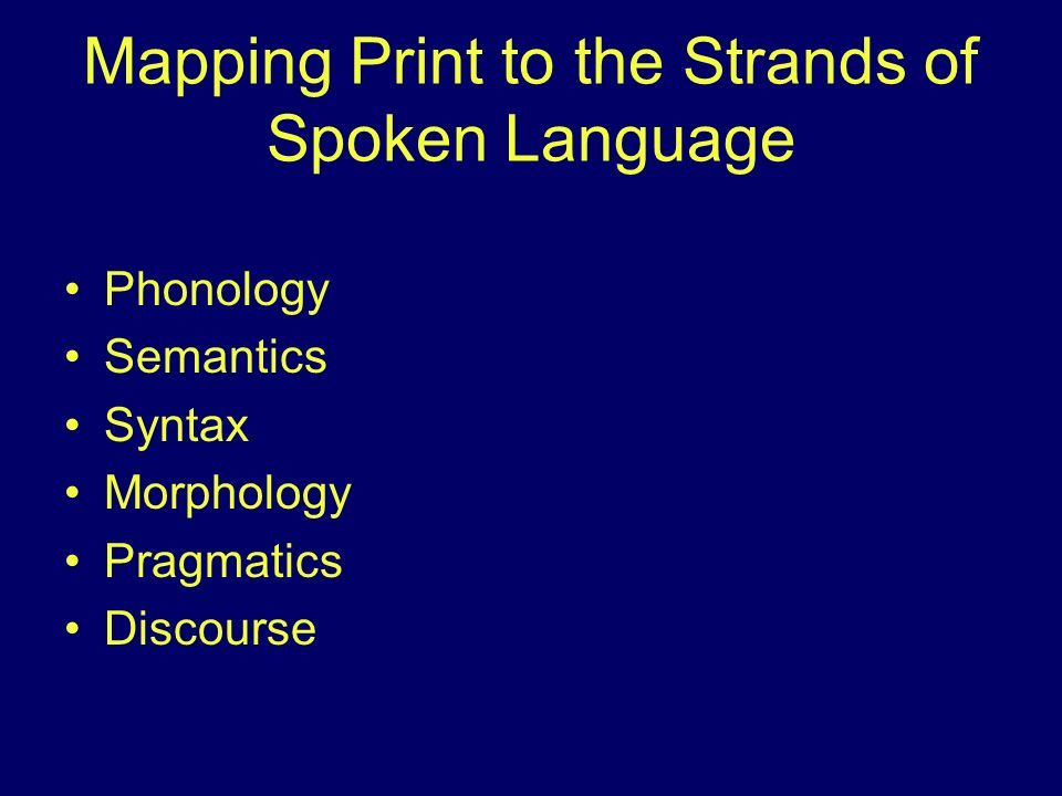 Mapping Print to the Strands of Spoken Language
