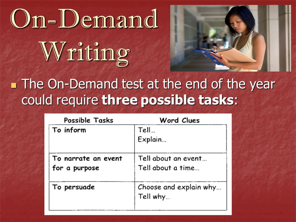 On-Demand Writing The On-Demand test at the end of the year could require three possible tasks: