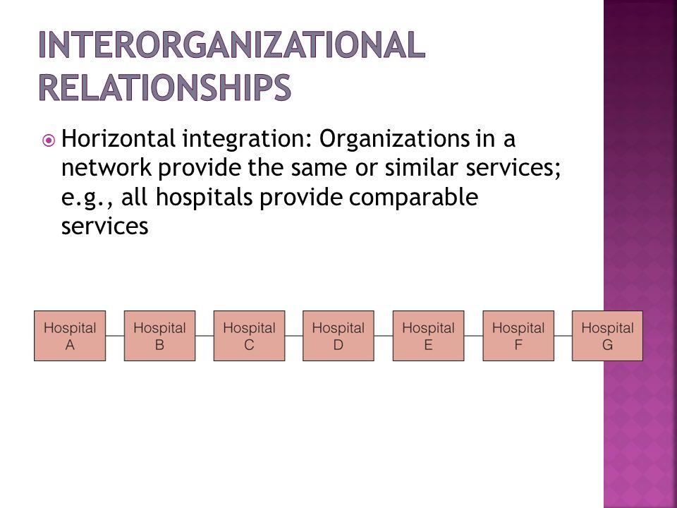 Interorganizational Relationships