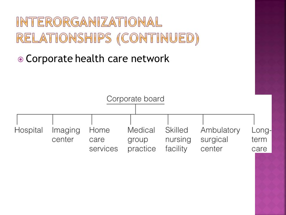 Interorganizational Relationships (continued)