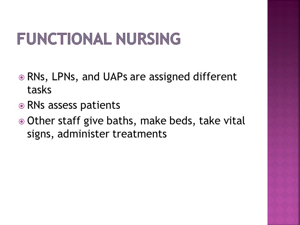 Functional Nursing RNs, LPNs, and UAPs are assigned different tasks