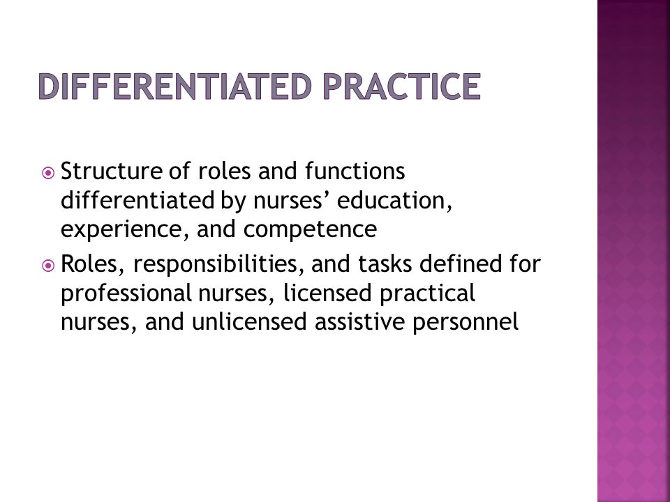 Differentiated Practice
