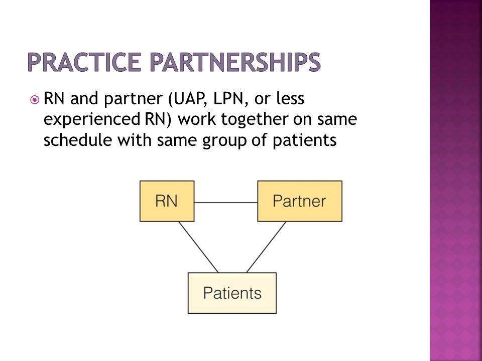 Practice Partnerships