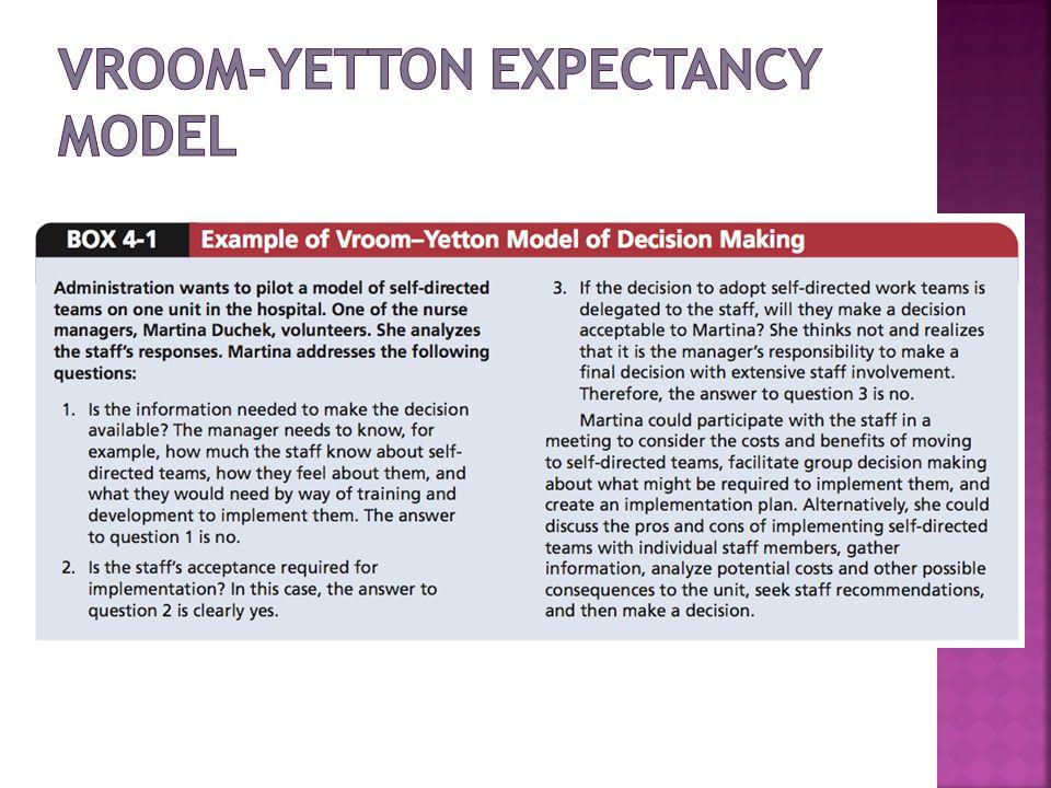 Vroom-Yetton Expectancy Model