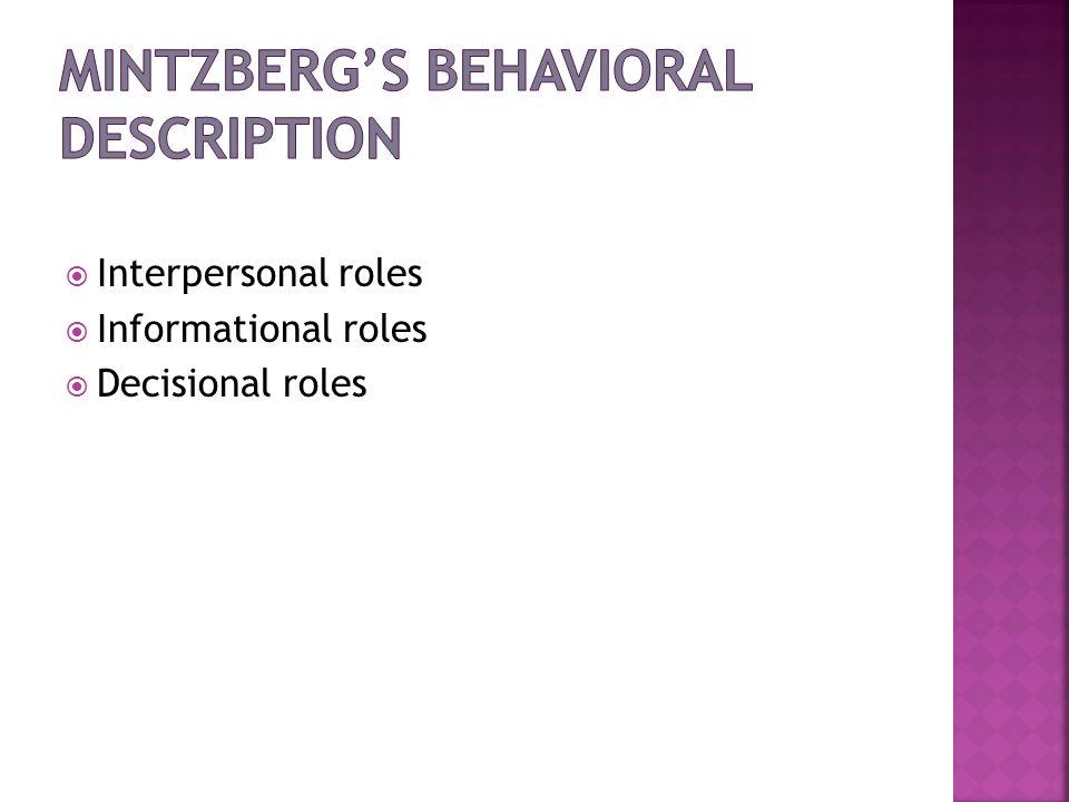 Mintzberg's Behavioral Description