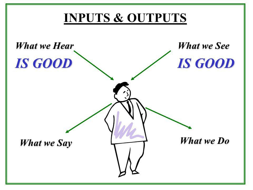 IS GOOD IS GOOD INPUTS & OUTPUTS What we Hear What we See What we Do
