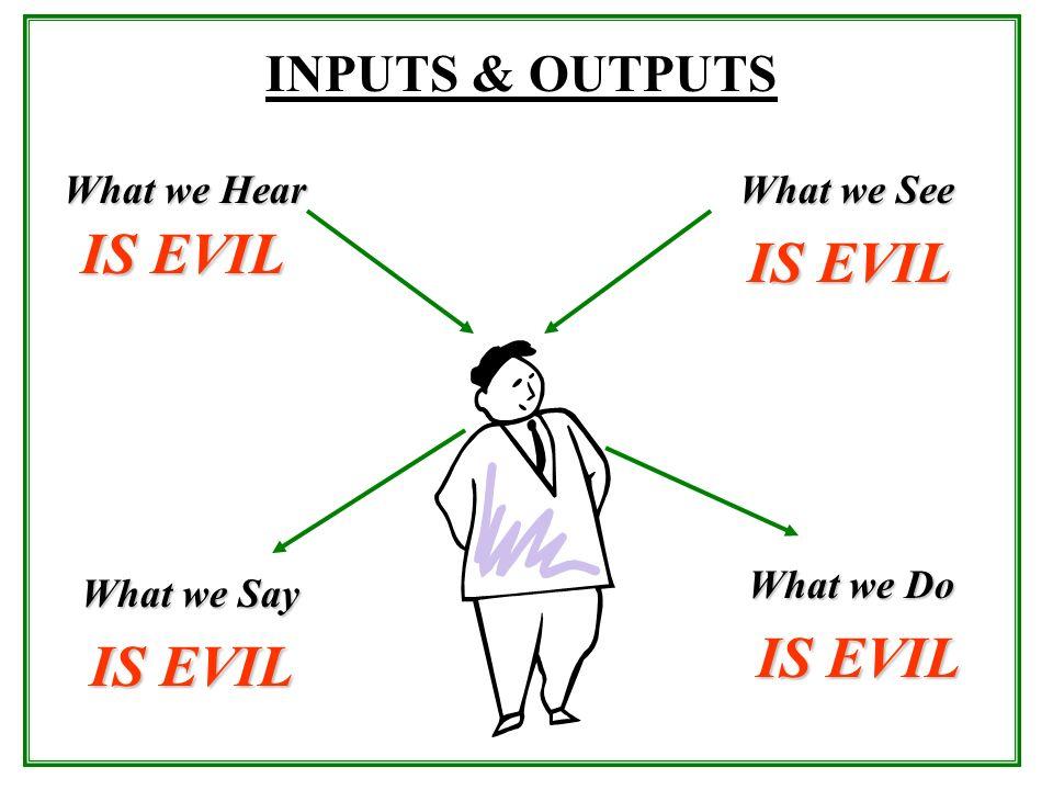IS EVIL IS EVIL IS EVIL IS EVIL INPUTS & OUTPUTS What we Hear
