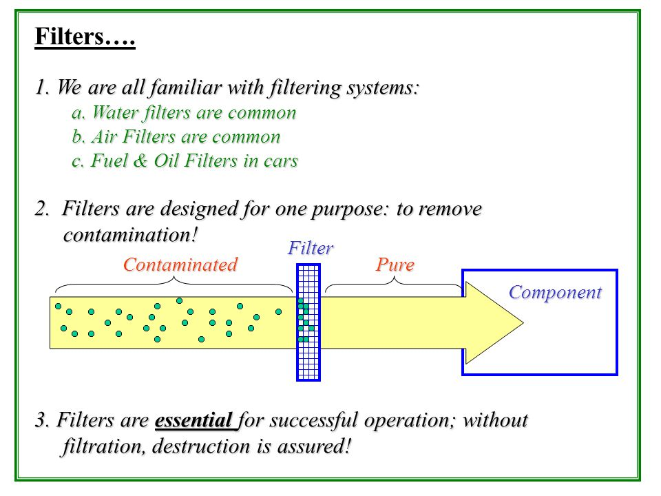 Filters…. 1. We are all familiar with filtering systems: