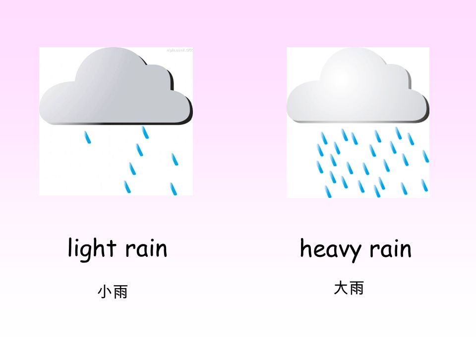 light rain heavy rain 大雨 小雨