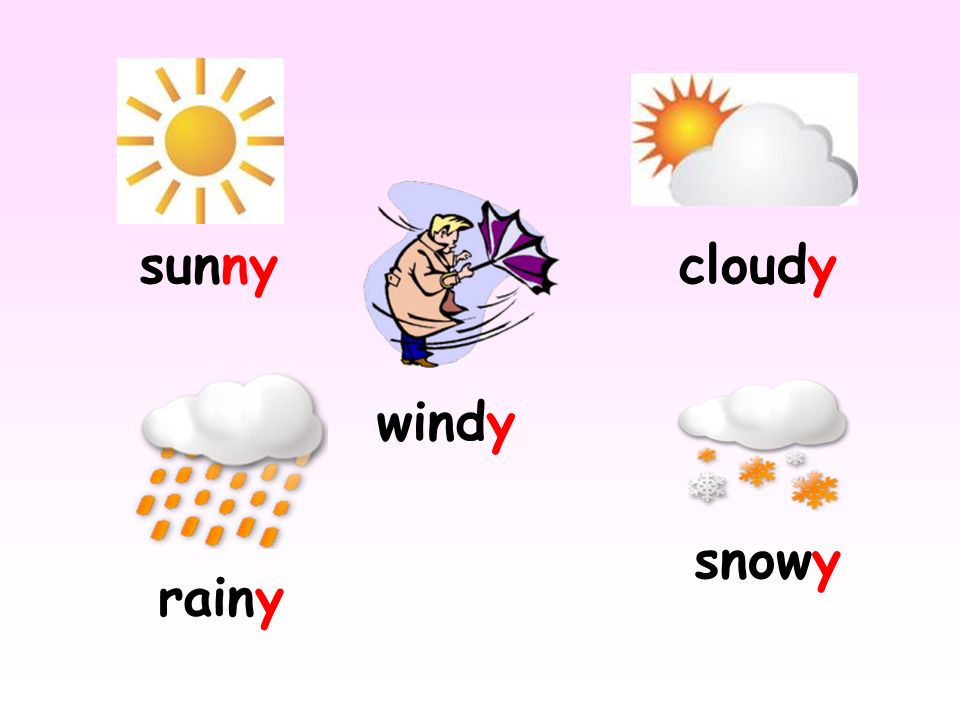 sunny cloudy windy rainy snowy