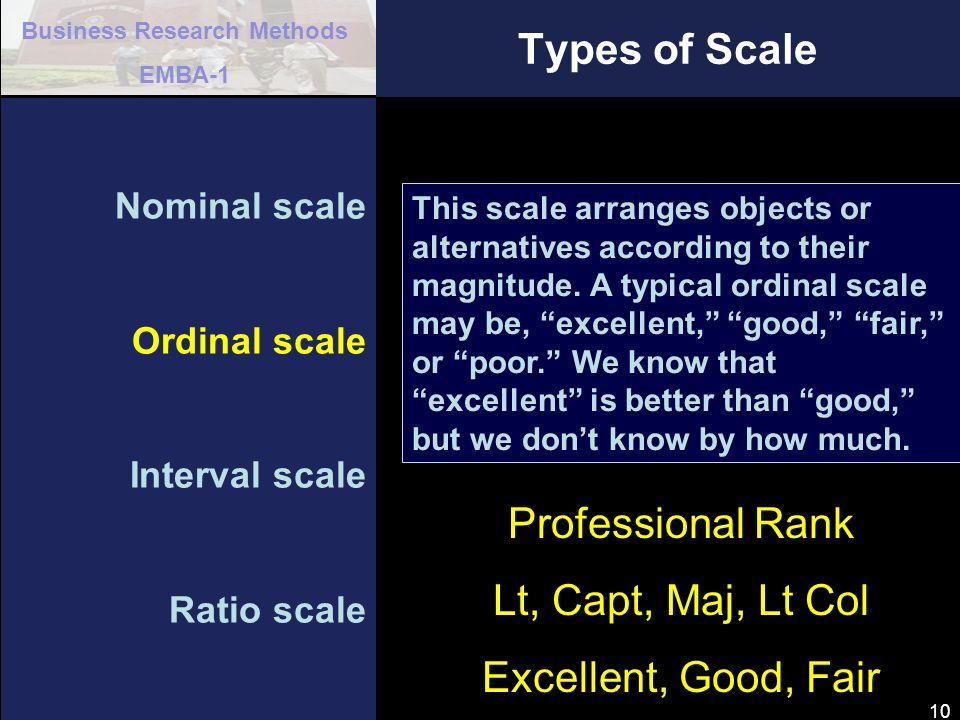 Types of Scale Professional Rank Lt, Capt, Maj, Lt Col