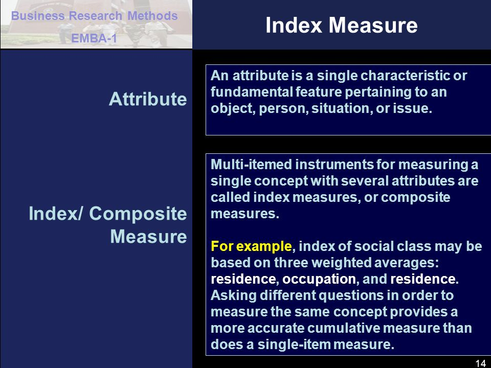 Index Measure Attribute Index/ Composite Measure
