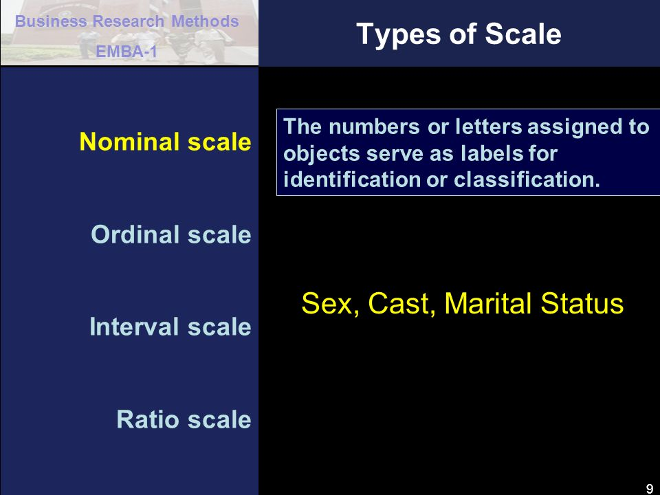 Sex, Cast, Marital Status