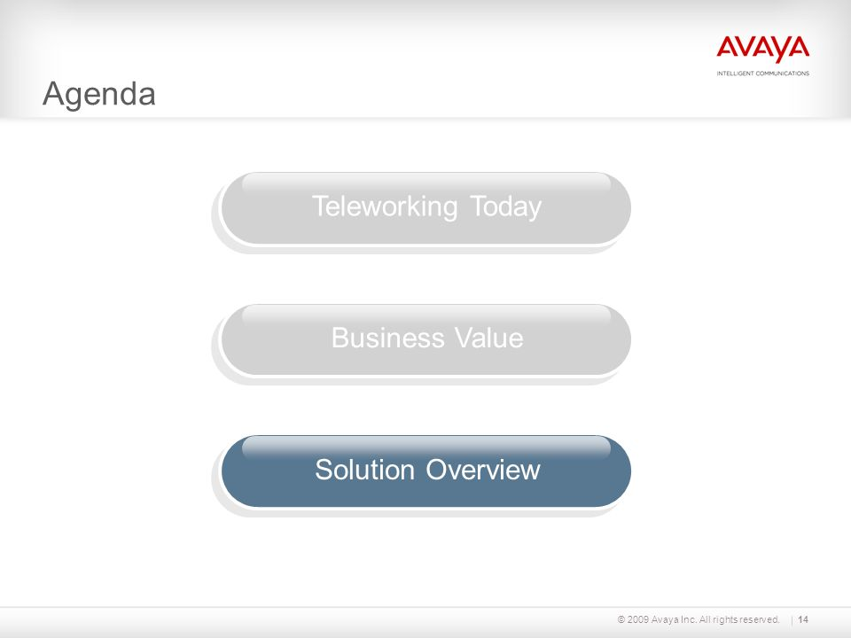 Agenda Teleworking Today Business Value Solution Overview