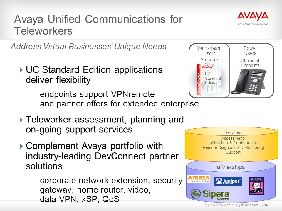 Avaya Unified Communications for Teleworkers
