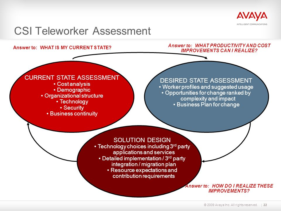 CSI Teleworker Assessment