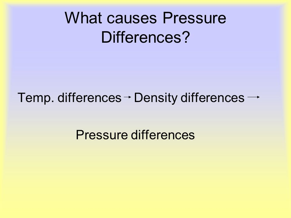 What causes Pressure Differences
