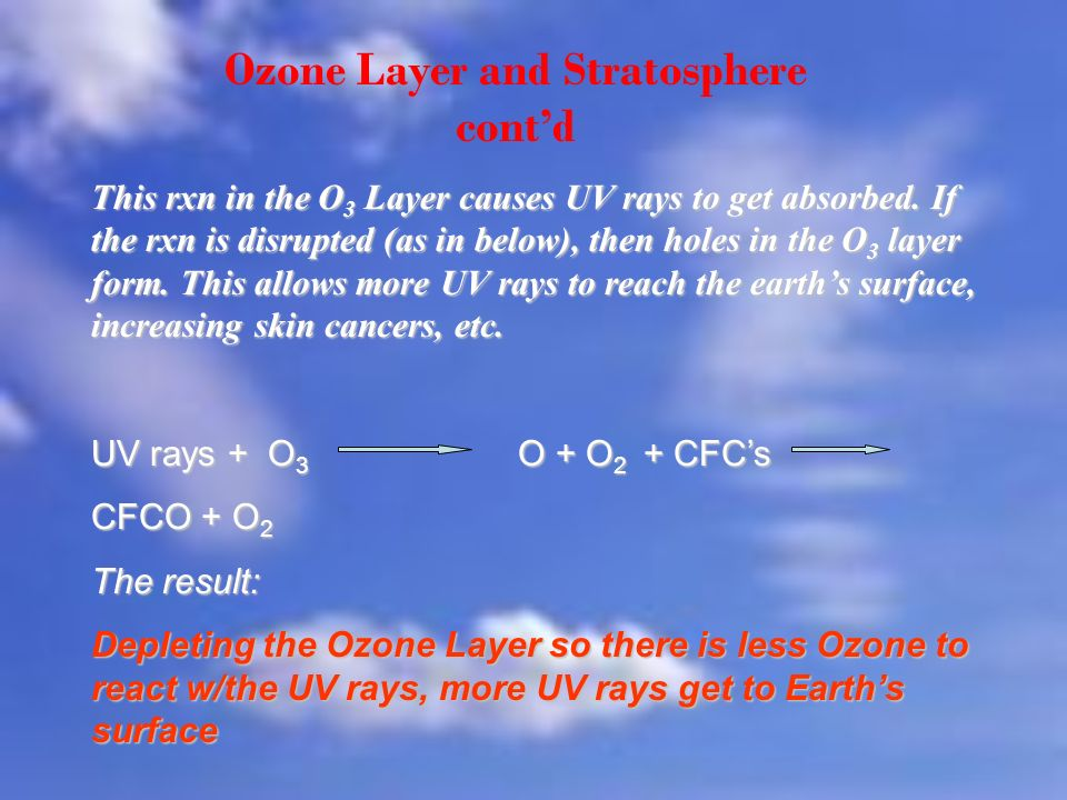 Ozone Layer and Stratosphere cont'd