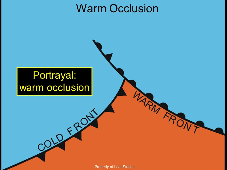 Warm Occlusion Portrayal: warm occlusion Property of Lear Siegler