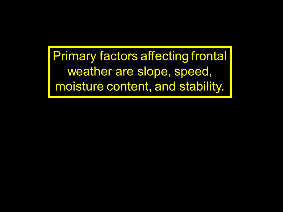 Primary factors affecting frontal weather are slope, speed,