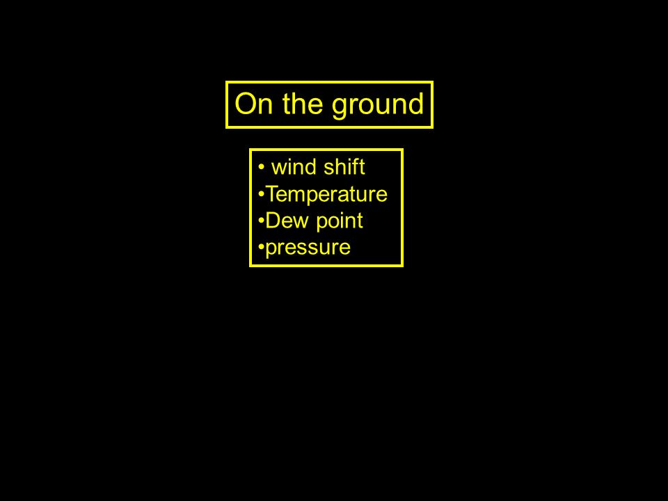 On the ground wind shift Temperature Dew point pressure