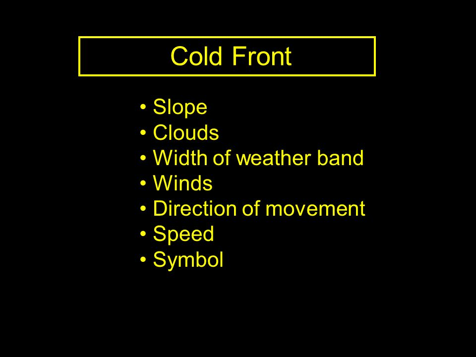 Cold Front Slope Clouds Width of weather band Winds