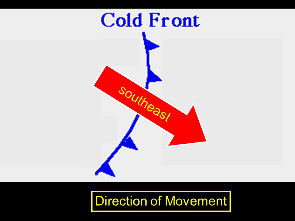 southeast Direction of Movement