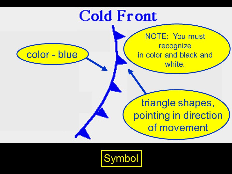 color - blue triangle shapes, pointing in direction of movement Symbol