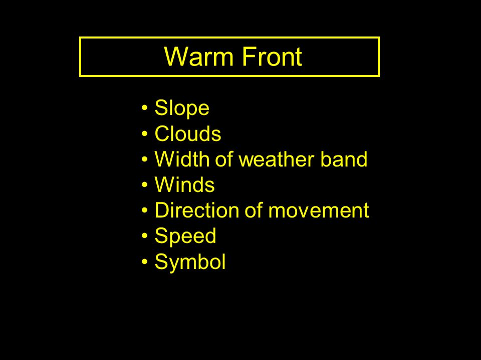 Warm Front Slope Clouds Width of weather band Winds
