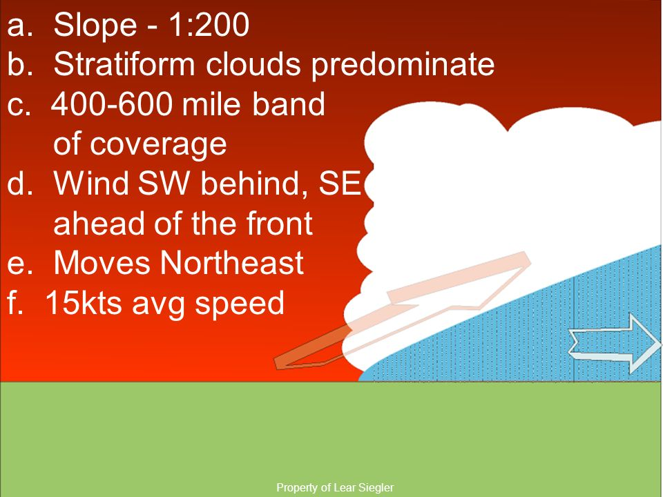b. Stratiform clouds predominate c. 400-600 mile band of coverage