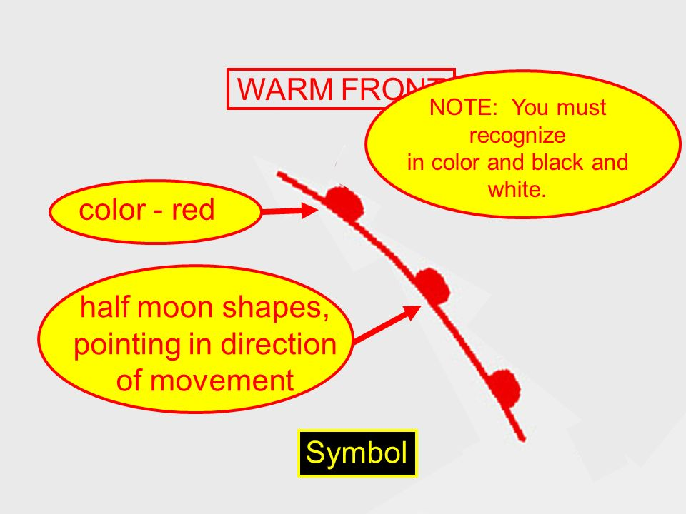 WARM FRONT color - red half moon shapes, pointing in direction