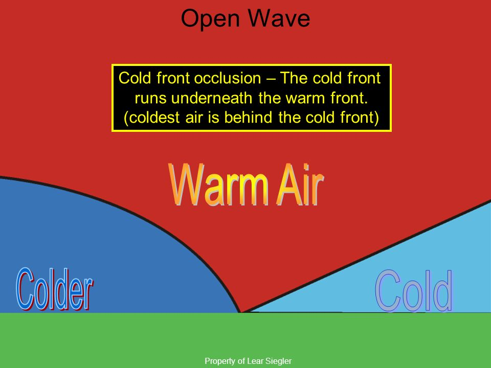 Warm Air Colder Cold Open Wave Cold front occlusion – The cold front