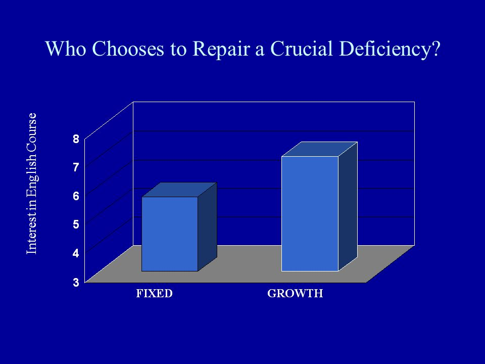 Who Chooses to Repair a Crucial Deficiency