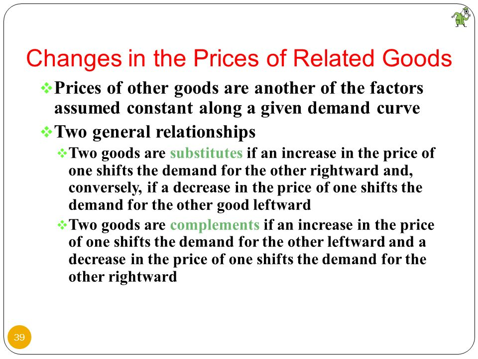 Changes in the Prices of Related Goods