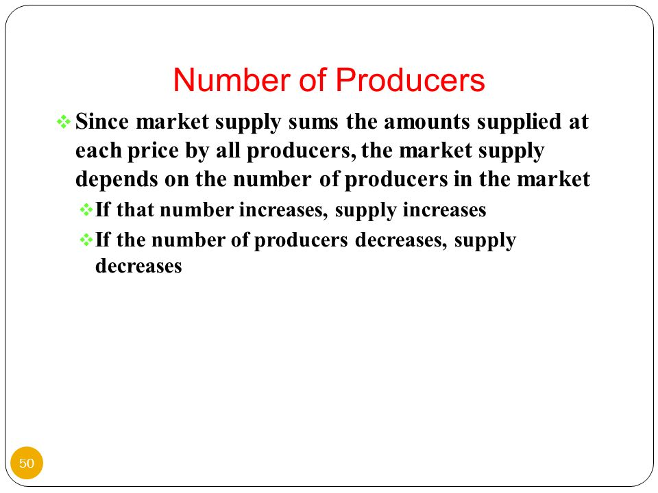 Number of Producers