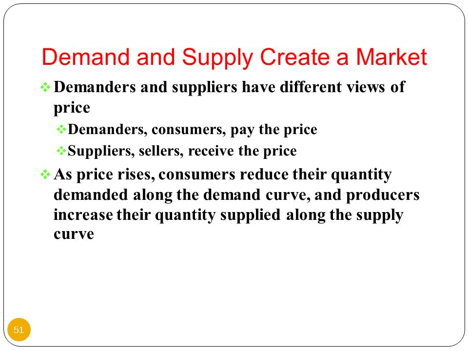 Demand and Supply Create a Market