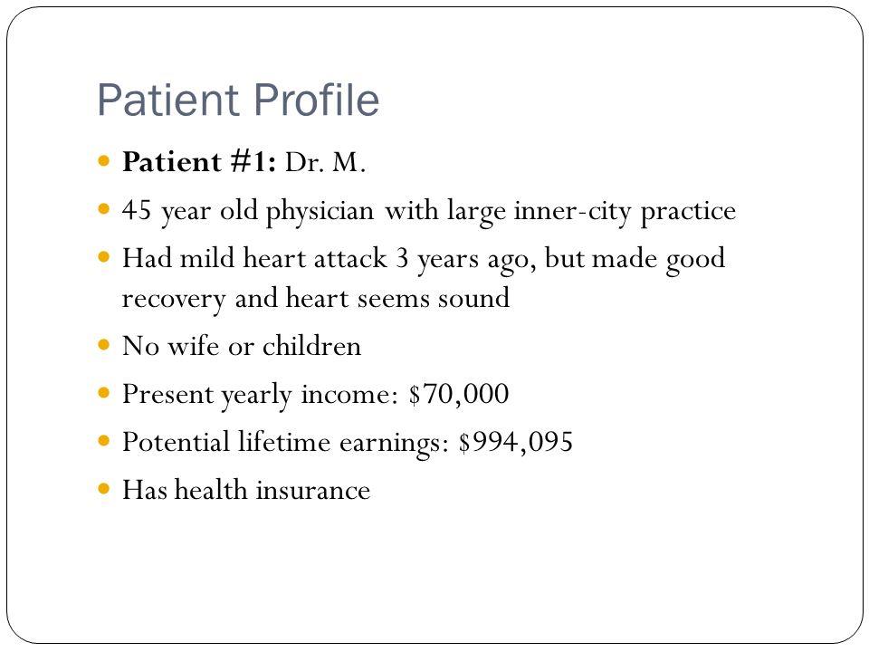 Patient Profile Patient #1: Dr. M.