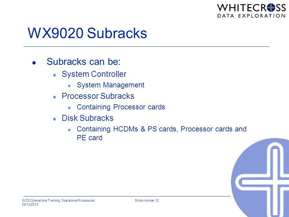 WX9020 Subracks Subracks can be: System Controller Processor Subracks